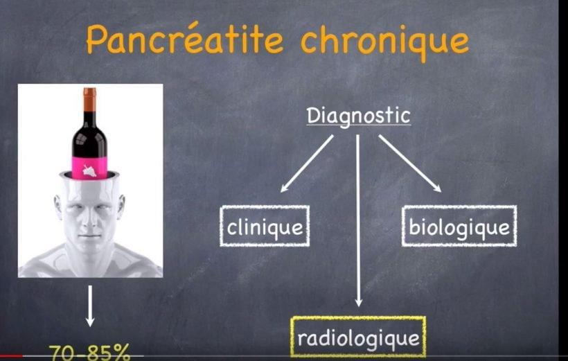 pancréatite